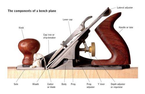Furniture Making A Foundation Course Amazon John Bullar
