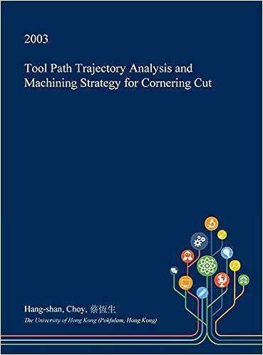 Trajectory Analysis (American Made Tom)