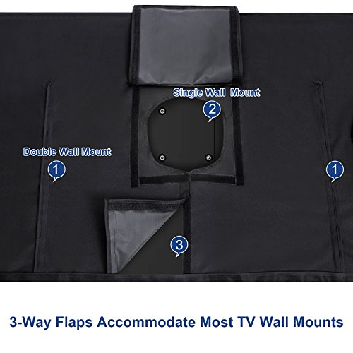 Wall Mount TV Cover