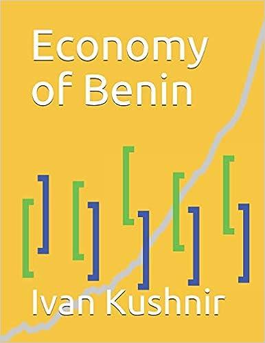 Economy of Benin