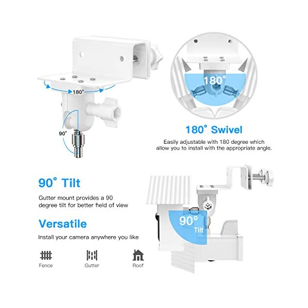 home surveillance equipment