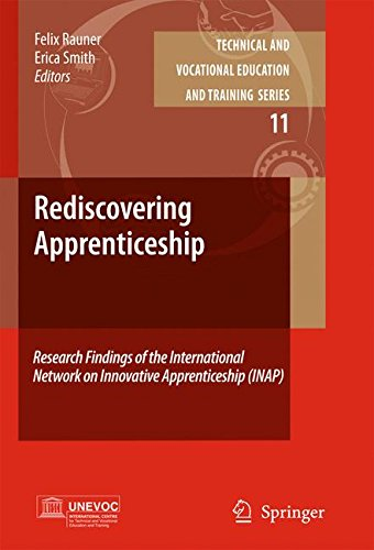 Rediscovering Apprenticeship: Research Findings of the International Network on Innovative Apprenticeship (INAP) (Technical and Vocational Education and Training: Issues, Concerns and Prospects)