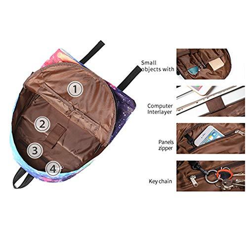 Sammid School Backpack Student,Casual Daypack Backpacks Canvas School Bags Laptop Bag Lightweight Shoulders Bag for Travel School Hiking Camping Fishing