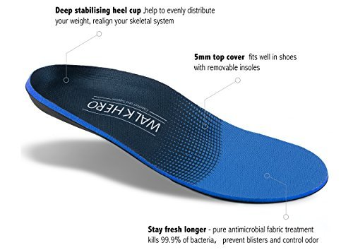 Flat Foot Orthotics Insoles for Women Running Shoes Inserts Foot Arch Support Insoles Pronation Women Insoles Alleviating Ankle Pain Knee Pain,Neuroma,Fallen Arches Mens 5-5 1/2 | Womens 7-7 1/2