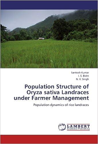 Population Structure of Oryza sativa Landraces under Farmer