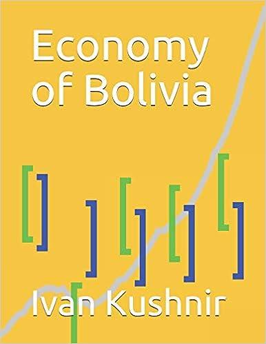Economy of Bolivia
