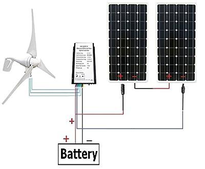 ECO-WORTHY Wind Solar Kit
