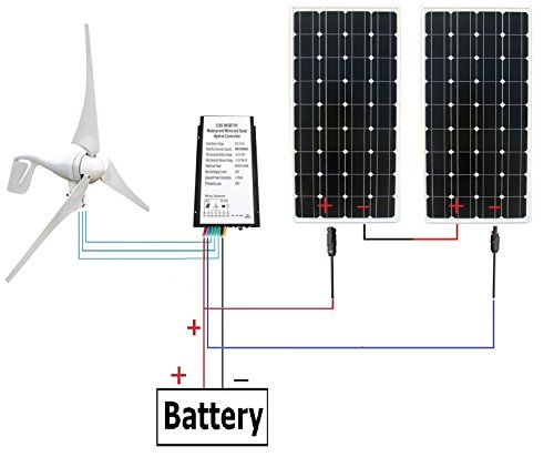 ECO WORTHY Volts Watts Solar Power product image