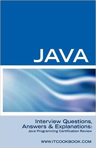 Java Interview Questions: Java Programming Certification