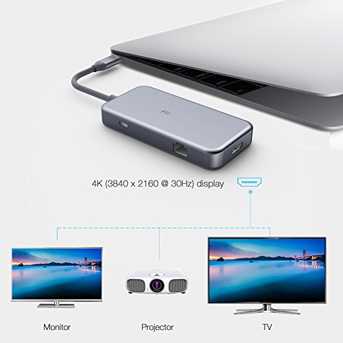 iHaper USB C Hub, USB Type C Hub with USB-C 3.1 (Power Dellvery) for Charging, Gigabit Ethernet Port, 4K HDMI Port, 3 USB 3.0 Ports for MacBook,MacBook Pro 2016/2017,Dell XPS 13 and more, Space Gray by iHaper (Image #5)