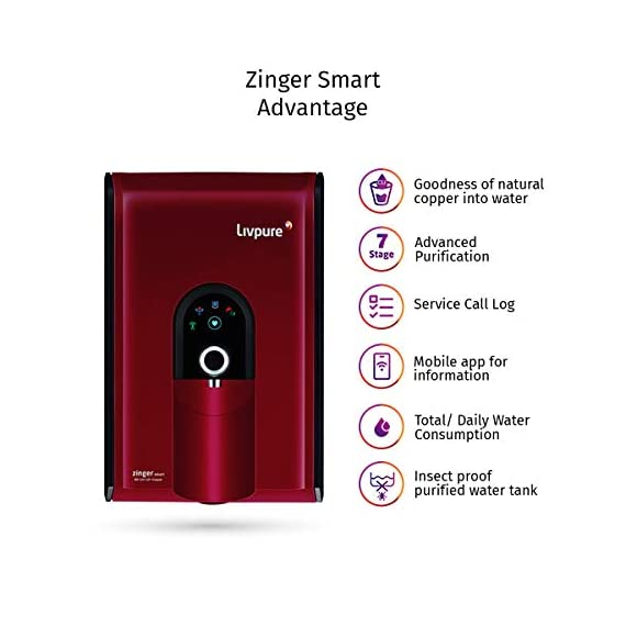 Livpure Zinger Smart IOT Enabled+Copper+RO+UV+UF+Mineralizer+7 Stage Purification 6.5 litres Water Purifier 5