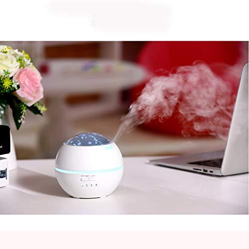 QSSQ Mini Wood Aromatherapy Machine Ultrasonic Air Purification Aroma Diffuser Home Creative Atmosphere Night Light Aroma Humidifier,White