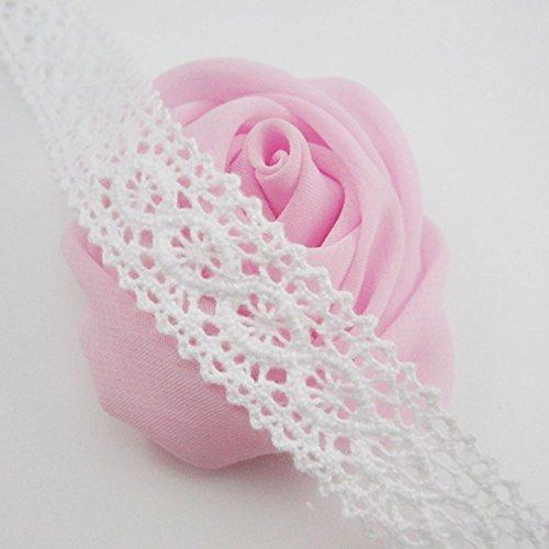 Bluemoon 5 Yards - 25mm Cotton Ribbon lace Trim Dress Lace Trim Cotton Cluny Lace Embroidery White BA0339