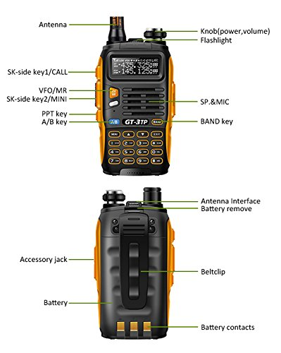 5 Pack Baofeng Pofung GT-3TP Mark-III Tri-Power 8/4/1W Two-Way Radio Transceiver, Dual Band 136-174/400-520 MHz True 8W High Power Two-Way Radio, with 23CM High Gain Antenna, Upgraded Chip + 1 Programming Cable Included by BAOFENG (Image #3)
