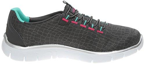 Skechers Sport Damen Empire Rock um Mode Sneaker Holzkohle / Aqua