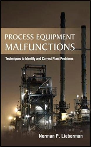 Process equipment malfunctions techniques to identify and correct process equipment malfunctions techniques to identify and correct plant problems 1st edition fandeluxe Gallery