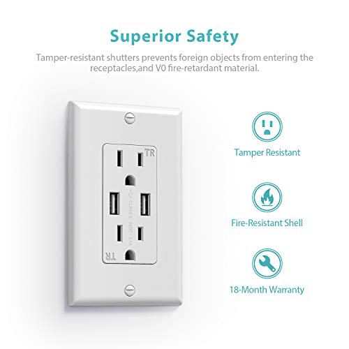 USB Wall Outlet 3.1A Dual High Speed USB Charger Electrical Outlet 15A/125V Receptacle 10Pack White Wall Plate, Screw Include by WEBANG (Image #2)