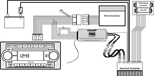 PAC REF/REC CAN Bus Vorverstärker: Amazon.de: Elektronik