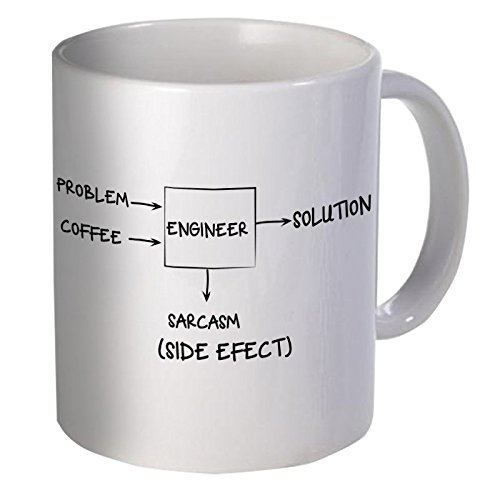 Willcallyou Engineer Problem Solution Sarcasm product image
