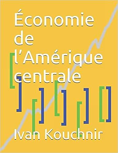 Économie de l'Amérique centrale