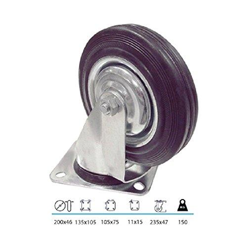 Roue pivotante à platine sans freins 200mm WTE