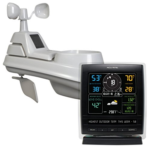 AcuRite 01517RM Wireless Weather Station