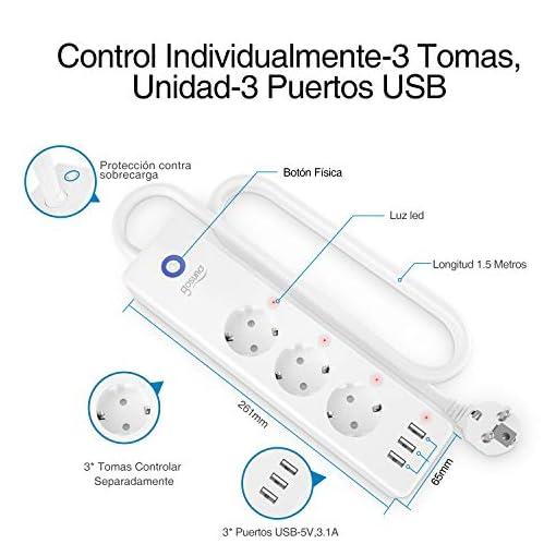 Regleta Inteligente con 3 Zócalos Control Individual Remoto por APP y 3 USB, Compatible con Alexa y Google Home, Gosund Regleta Wifi con Función de Temporizador, Monitoreo de Consumo, 1.5 Metros