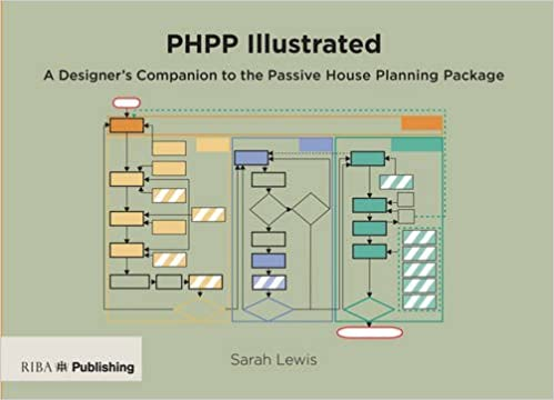 PHPP Illustrated: A Designer\'s Companion to the Passive House ...