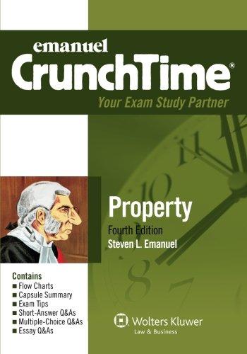 CrunchTime: Property (Emanuel Crunchtime) (Crunchtime(r))