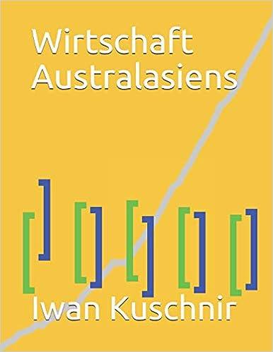 Wirtschaft Australasiens