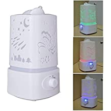 Lomalson Cool Mist Humidifier, Ultrasonic Cool Air Humidifiers Aroma Diffuser for Bedroom with No Noise, Color Changeable LED Display, 1.5L Capacity