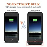 Battery Case for iPhone 5 /5S /SE , 4000mAh
