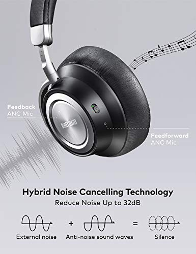 Hybrid Active Noise Cancelling Headphones, Boltune Upgraded Version, Wireless Headphones with Microphone/Deep Bass…