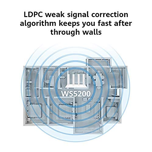 HUAWEI WiFi WS5200 Router Dual Band, CORE