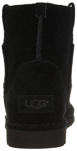 Unlined Black UGG Women's Slouch Boot Classic Mini ECF4xqC