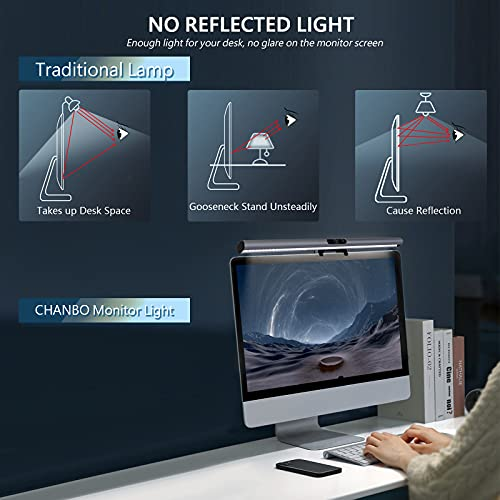 CHANBO Monitor Light Bar, USB Powered Computer Monitor Light with Camera 1080P HD Webcam, Touch Sensor, Eye-Friendly Monitor Lamp with Adjustable Brightness 3 Light Modes for Desk/Office/Home