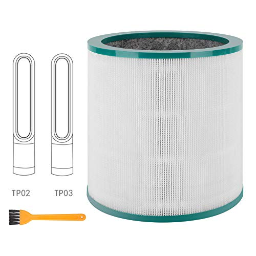 (Colorfullife Replacement Air Purifier Filter for Dyson Tower Purifier Pure Cool Link TP02, TP03, Compare to Part # 968126-03 )