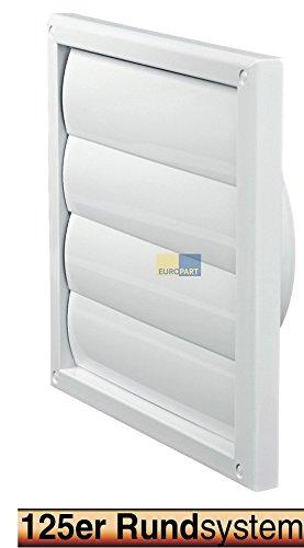 Roller blinds 125ERR White Cooker Hood Europart