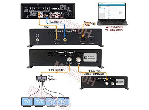 Professional 480p 720p 1080i 1080p HDMI to RF Coax Universal HD Modulator  Encoder