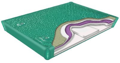 Fluid Chamber Series 950 Deep Fill Softside Waterbed Bladder by Innomax Queen