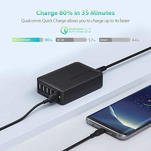 USB Quick Charger RAVPower 60W 6-Port Qc 3.0 Fast Charger Desktop Charging Station Compatible Galaxy S10+ S9+ Note 10+ Note 9+ and iSmart Compatible ...