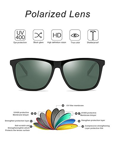 UV400 soleil Man Vert soleil Noir lunettes lunettes Rossini Rocf femmes Polarized de Vintage Pistolet de soleil Cheapass lunettes Wayfarer de pour FpYATqw