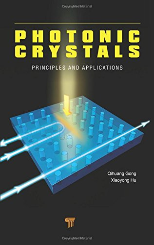 Photonic Crystals: Principles and Applications