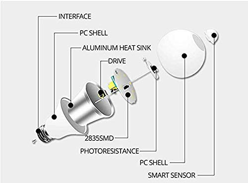 Certified Safety Light Bulb 12W 1200LM LED Bulb Light PIR Body Motion Sensor Led Lampen E27 AC 220V 110V Bombillas Led Lamp for Outdoor Home Decor Lighting ...
