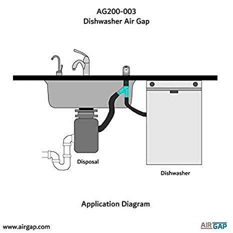 Phenomenal Amazon Com Single Dishwasher Air Gap With Long Body Thread Appliances Wiring 101 Cajosaxxcnl