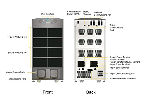 Liebert Corp nFinity NBATTMOD Battery Module - Buy Online in