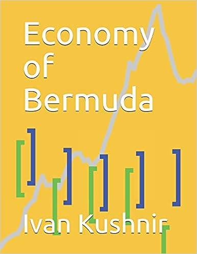Economy of Bermuda