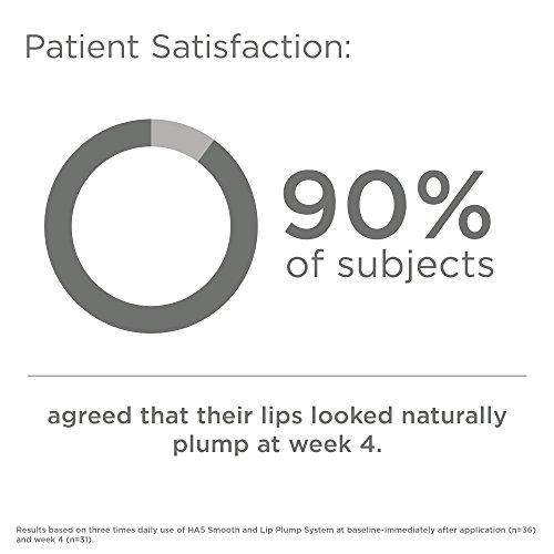 HA5 Smooth & Plump Lip System by SkinMedica #21