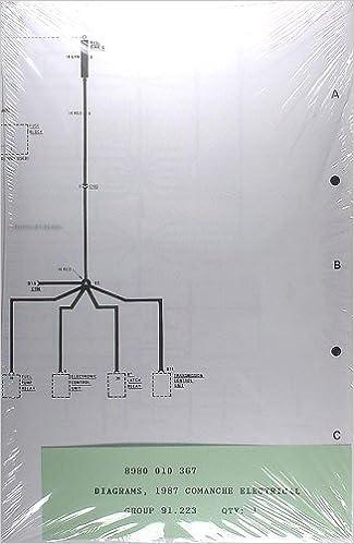 1987 Jeep Comanche Wiring Diagrams Set NOS: AMC Jeep 1958-1988 ...  Jeep Comanche Wiring Diagram on 1986 jeep comanche wiring diagram, 1987 jeep comanche parts, 1996 jeep cherokee wiring diagram, 1987 jeep comanche wheels, 1987 jeep comanche sport, 2000 jeep wrangler wiring diagram, 1991 jeep comanche wiring diagram, 1987 jeep comanche oil filter, 1989 jeep cherokee wiring diagram, 4 post ignition switch wiring diagram, 1997 jeep grand cherokee wiring diagram, 1993 jeep grand cherokee wiring diagram, 1988 jeep cherokee wiring diagram, 1987 jeep wiring schematic, 1987 jeep comanche steering column diagram, 1988 jeep comanche wiring diagram, stop light wiring diagram, 1985 jeep cherokee wiring diagram, 1990 jeep comanche wiring diagram, 1989 jeep comanche wiring diagram,