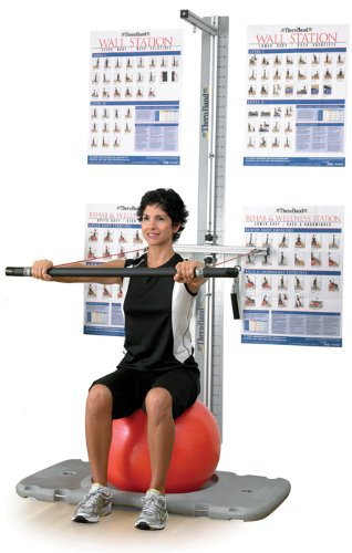 Thera band Exercise Comprehensive Functional Stability